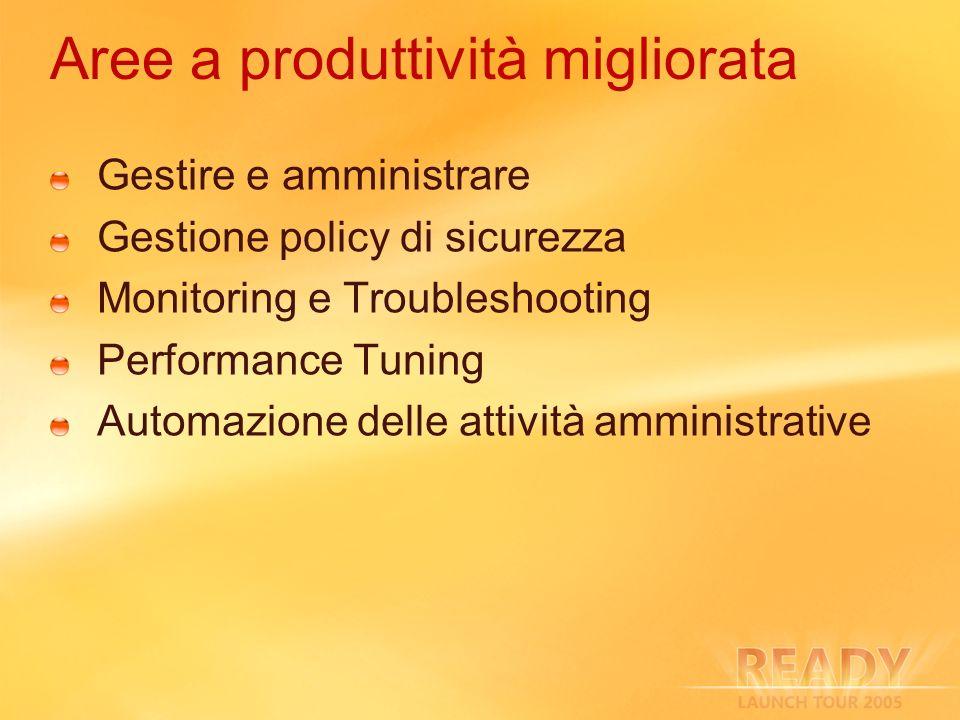 Aree a produttività migliorata Gestire e amministrare Gestione policy di sicurezza Monitoring e Troubleshooting Performance Tuning Automazione delle a