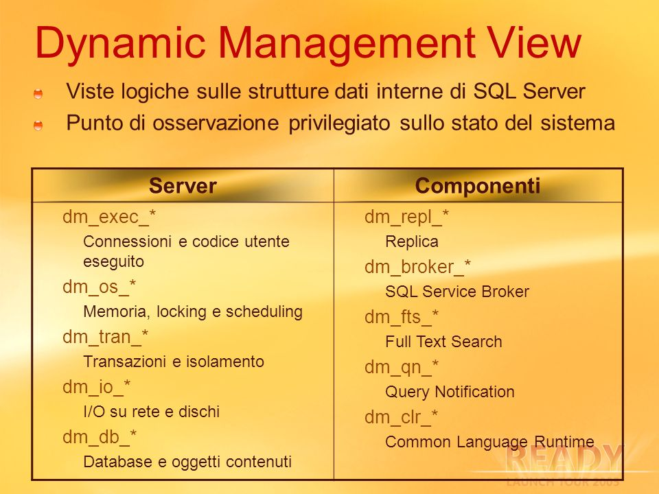 Verifica dello schema e suggerimento di best practices Upgrade Advisor su microsoft.com SQL Server 2005 Upgrade Handbook SQL Server 2005 Editions http://www.microsoft.com/sql/2005/productinfo/sql2005features.mspx http://www.microsoft.com/sql/2005/productinfo/sql2005features.mspx Upgrade Advisor Get Ready!