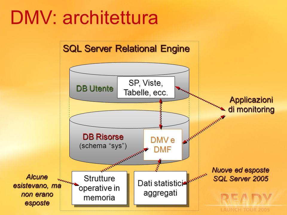 DMV: architettura SQL Server Relational Engine Strutture operative in memoria Dati statistici aggregati DMV e DMF DB Risorse DB Risorse (schema sys) S