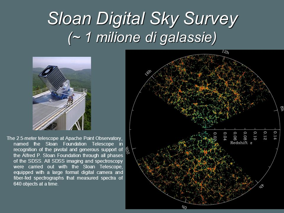 Sloan Digital Sky Survey (~ 1 milione di galassie) The 2.5-meter telescope at Apache Point Observatory, named the Sloan Foundation Telescope in recognition of the pivotal and generous support of the Alfred P.