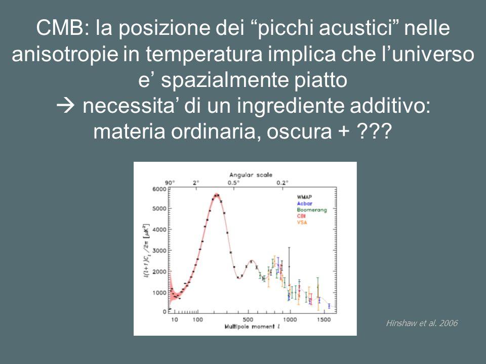 CMB: la posizione dei picchi acustici nelle anisotropie in temperatura implica che luniverso e spazialmente piatto necessita di un ingrediente additivo: materia ordinaria, oscura + ??.