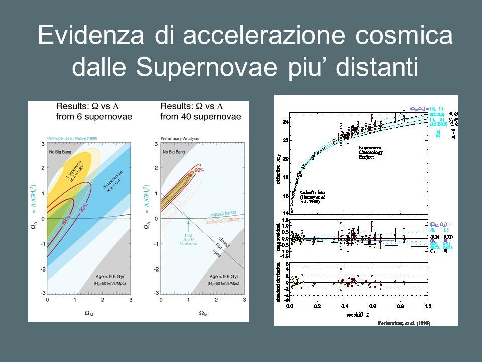 Evidenza di accelerazione cosmica dalle Supernovae piu distanti