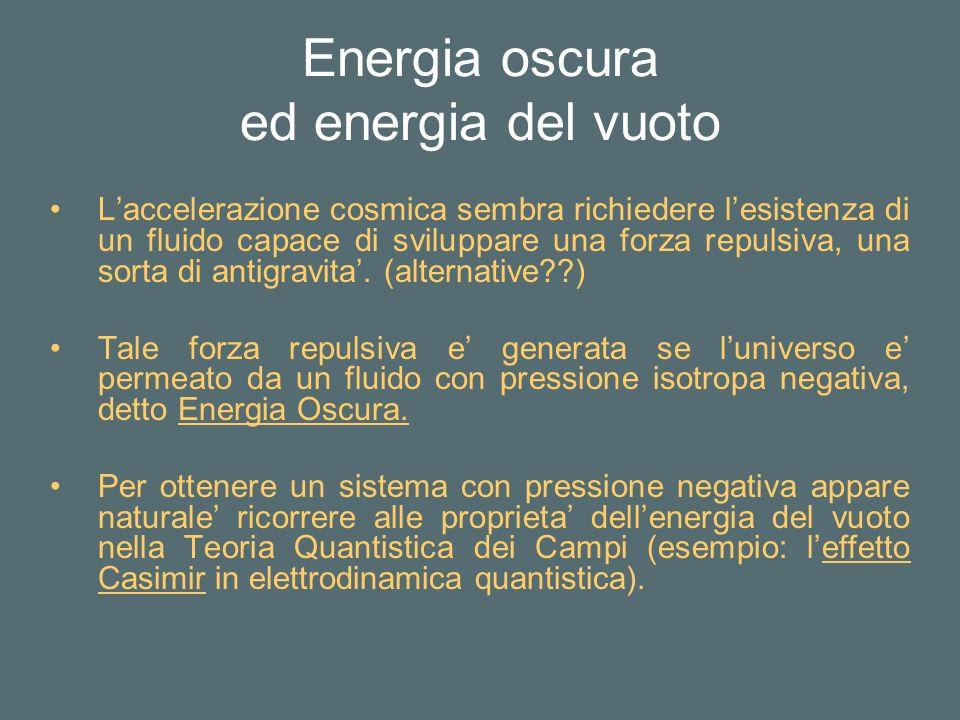 Energia oscura ed energia del vuoto Laccelerazione cosmica sembra richiedere lesistenza di un fluido capace di sviluppare una forza repulsiva, una sorta di antigravita.