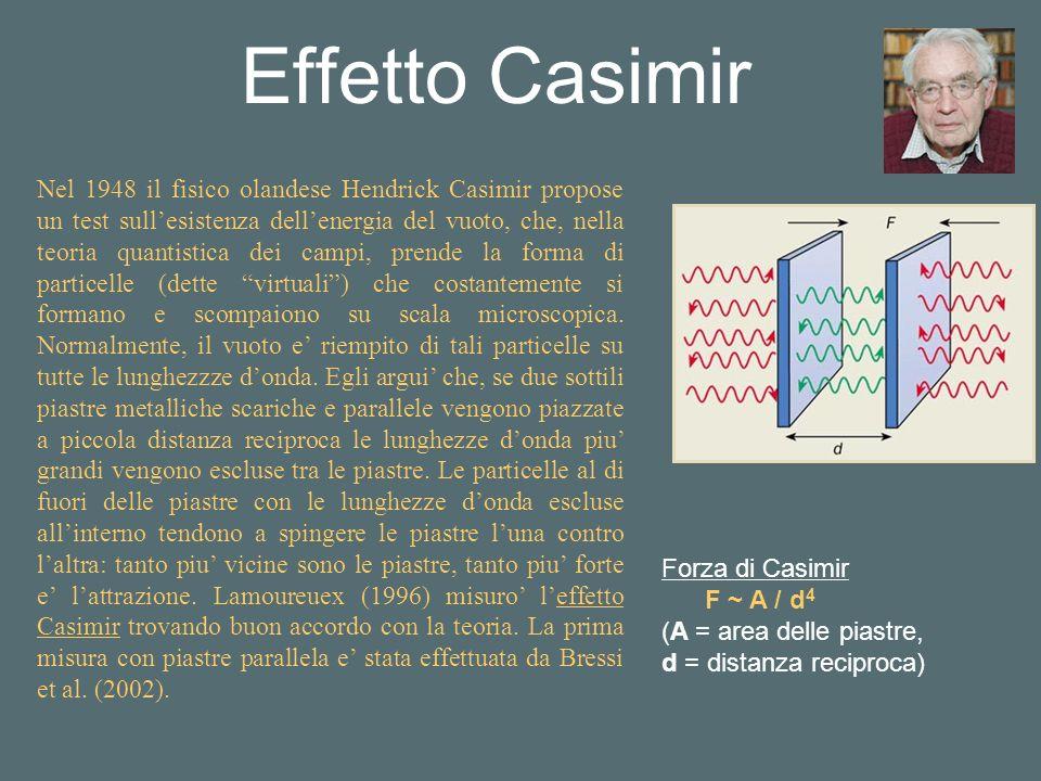Effetto Casimir Nel 1948 il fisico olandese Hendrick Casimir propose un test sullesistenza dellenergia del vuoto, che, nella teoria quantistica dei campi, prende la forma di particelle (dette virtuali) che costantemente si formano e scompaiono su scala microscopica.