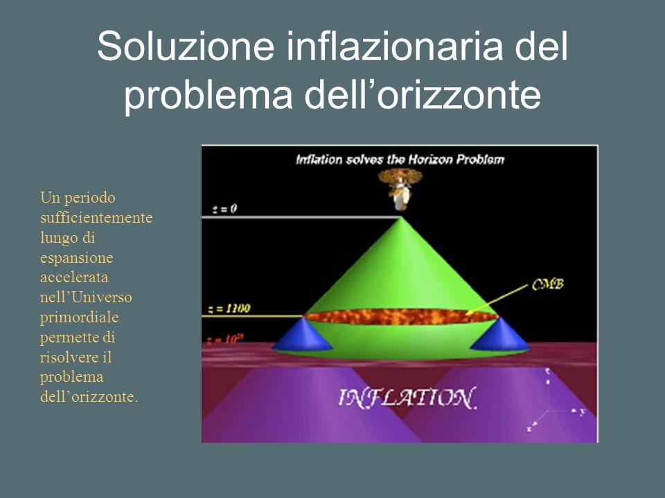 Soluzione inflazionaria del problema dellorizzonte Un periodo sufficientemente lungo di espansione accelerata nellUniverso primordiale permette di risolvere il problema dellorizzonte.