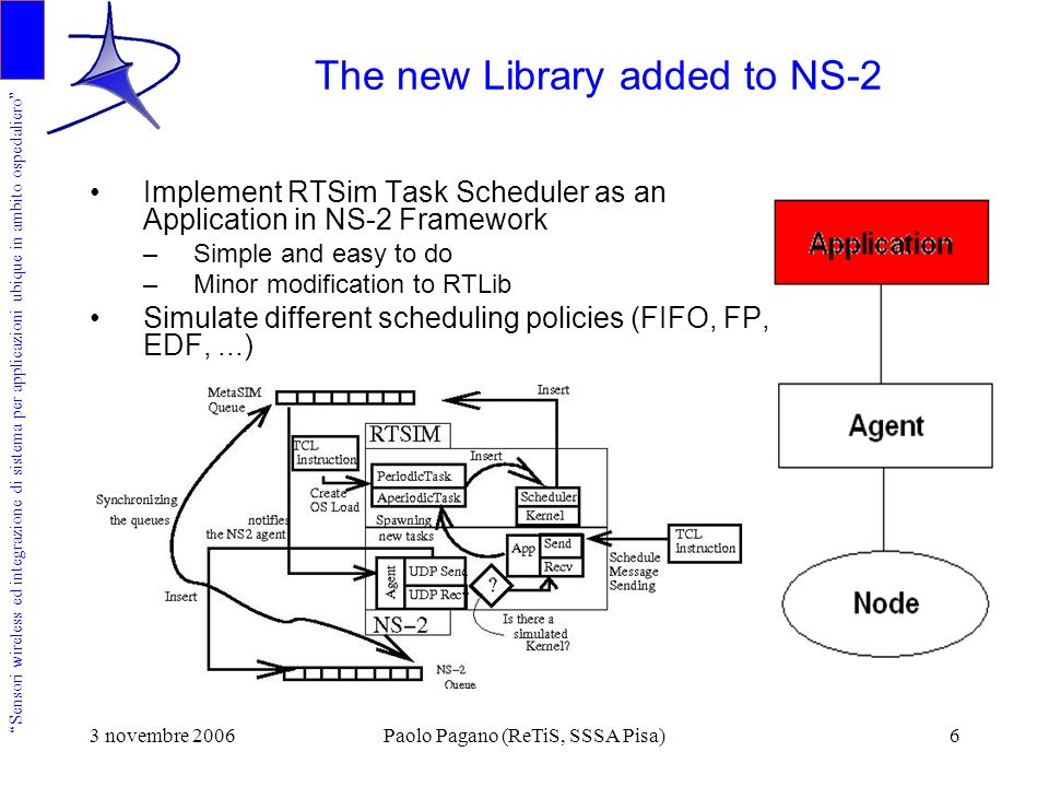 Sensori wireless ed integrazione di sistema per applicazioni ubique in ambito ospedaliero 3 novembre 2006Paolo Pagano (ReTiS, SSSA Pisa)6 The new Library added to NS-2 Implement RTSim Task Scheduler as an Application in NS-2 Framework –Simple and easy to do –Minor modification to RTLib Simulate different scheduling policies (FIFO, FP, EDF,...)
