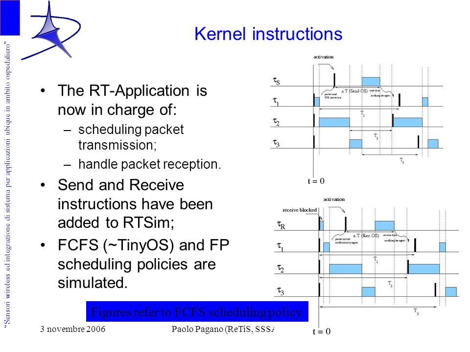 Sensori wireless ed integrazione di sistema per applicazioni ubique in ambito ospedaliero 3 novembre 2006Paolo Pagano (ReTiS, SSSA Pisa)7 Kernel instr