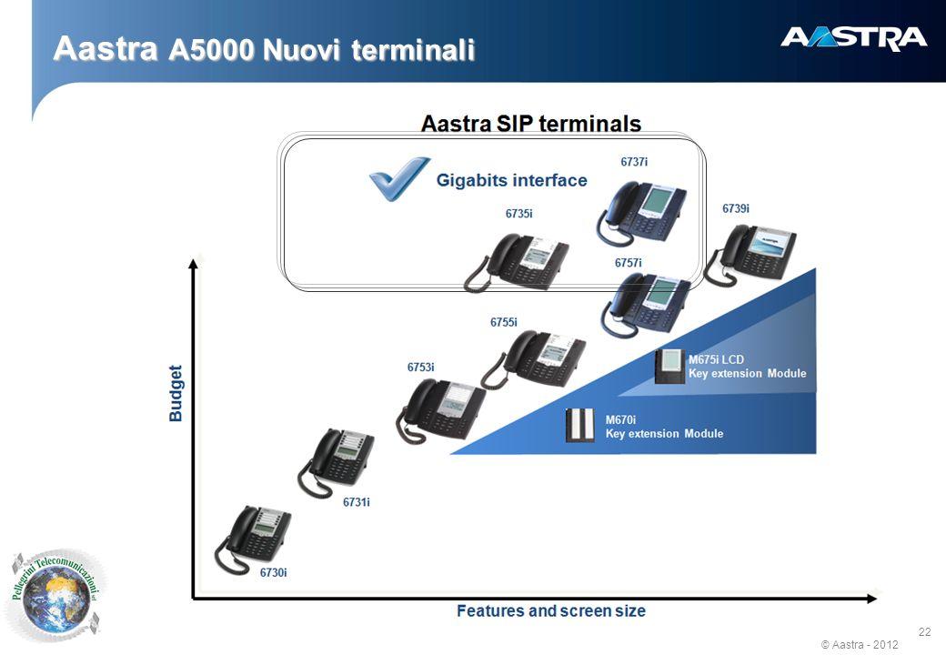 © Aastra - 2012 22 Aastra A5000 Nuovi terminali