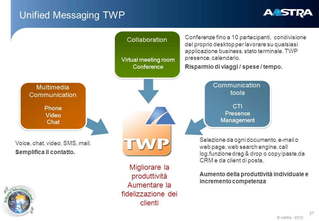 © Aastra - 2012 27 Unified Messaging TWP Virtual meeting room Conference CTI Presence Management Phone Video Chat Migliorare la produttività Aumentare