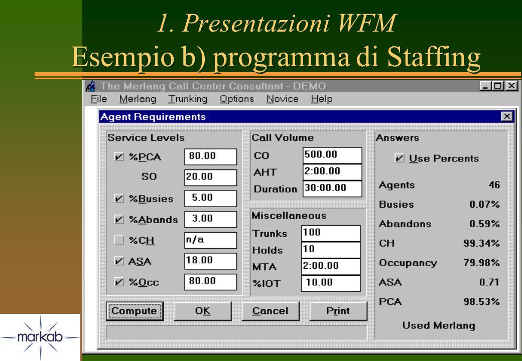 10 1. Presentazioni WFM Esempio b) programma di Staffing