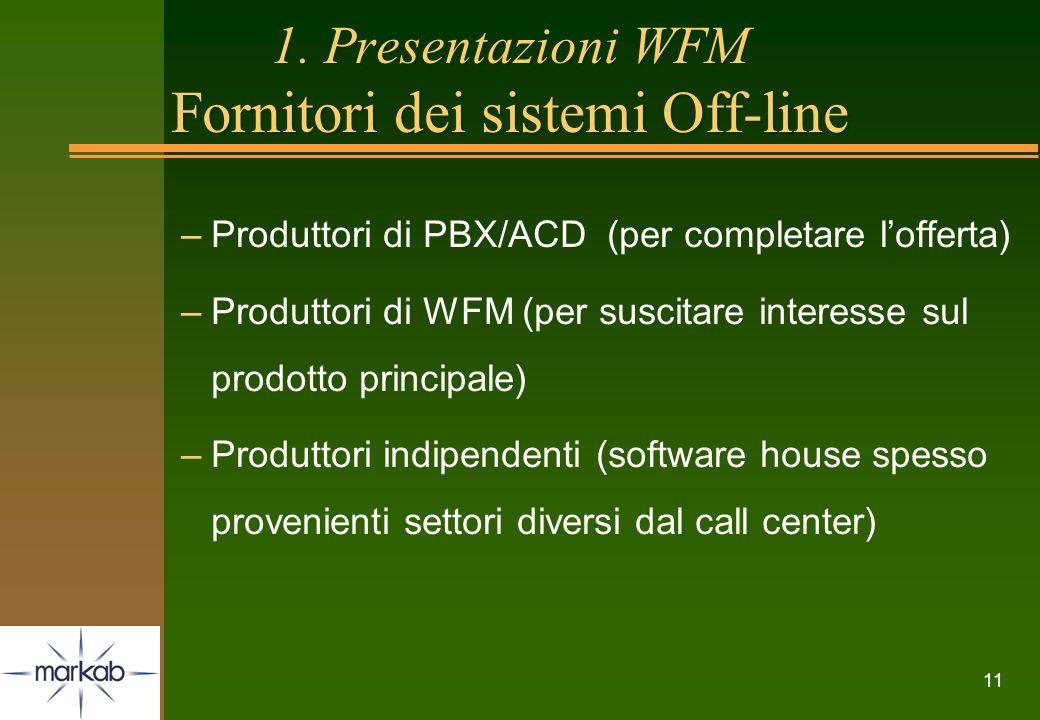11 1. Presentazioni WFM Fornitori dei sistemi Off-line –Produttori di PBX/ACD (per completare lofferta) –Produttori di WFM (per suscitare interesse su