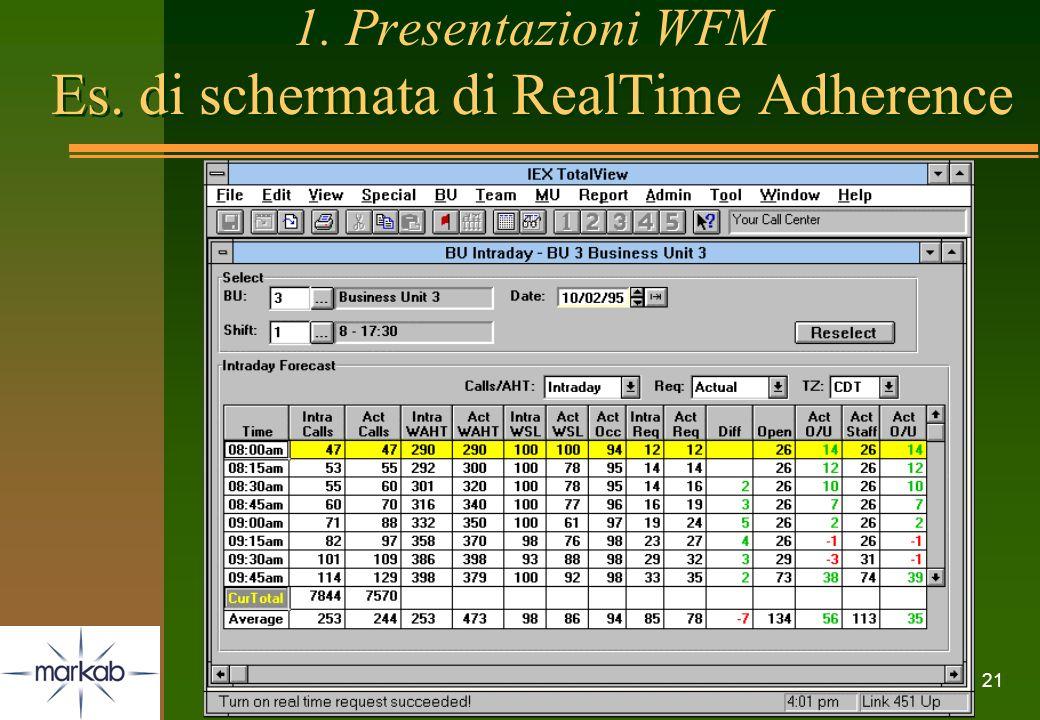 21 1. Presentazioni WFM Es. di schermata di RealTime Adherence
