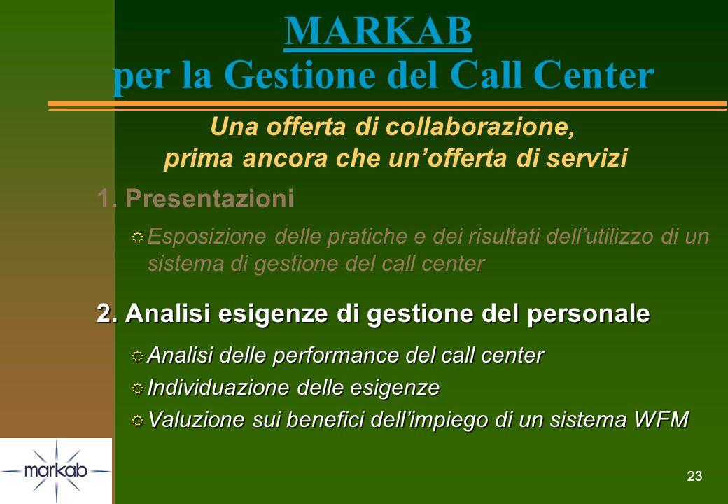 23 MARKAB per la Gestione del Call Center Una offerta di collaborazione, prima ancora che unofferta di servizi 1. Presentazioni R Esposizione delle pr