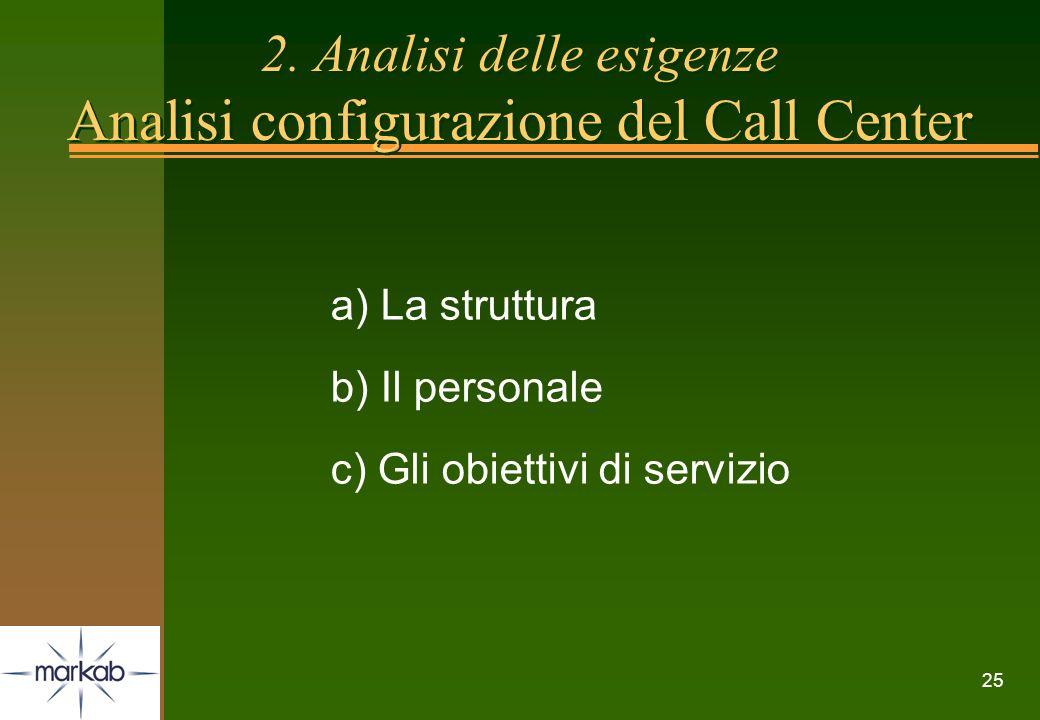 25 2. Analisi delle esigenze Analisi configurazione del Call Center a) La struttura b) Il personale c) Gli obiettivi di servizio