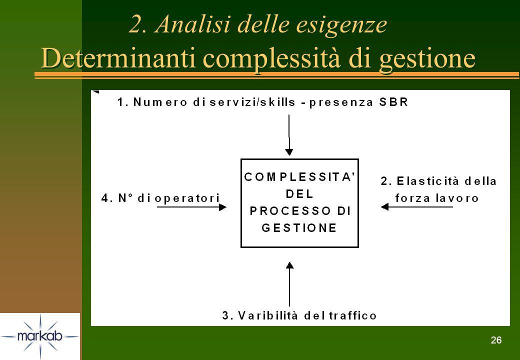 26 2. Analisi delle esigenze Determinanti complessità di gestione