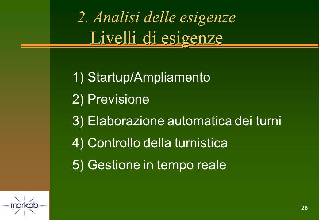 28 2. Analisi delle esigenze Livelli di esigenze 1) Startup/Ampliamento 2) Previsione 3) Elaborazione automatica dei turni 4) Controllo della turnisti