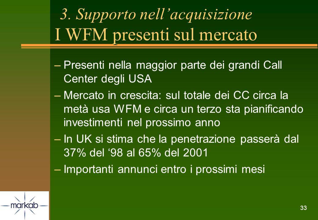 33 3. Supporto nellacquisizione I WFM presenti sul mercato –Presenti nella maggior parte dei grandi Call Center degli USA –Mercato in crescita: sul to
