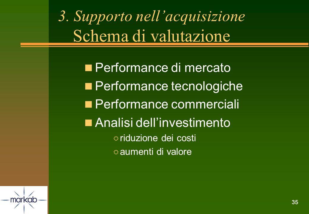 35 3. Supporto nellacquisizione Schema di valutazione n Performance di mercato n Performance tecnologiche n Performance commerciali n Analisi dellinve