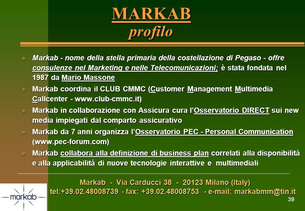 39 MARKAB profilo » Markab - nome della stella primaria della costellazione di Pegaso - offre consulenze nel Marketing e nelle Telecomunicazioni; è st