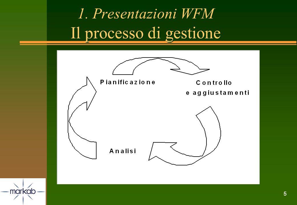 16 1. Presentazioni WFM Esempio di parametri di Scheduling