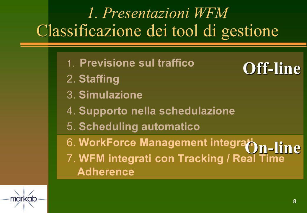 8 1. Previsione sul traffico 2. Staffing 3. Simulazione 4. Supporto nella schedulazione 5. Scheduling automatico 6. WorkForce Management integrati 7.
