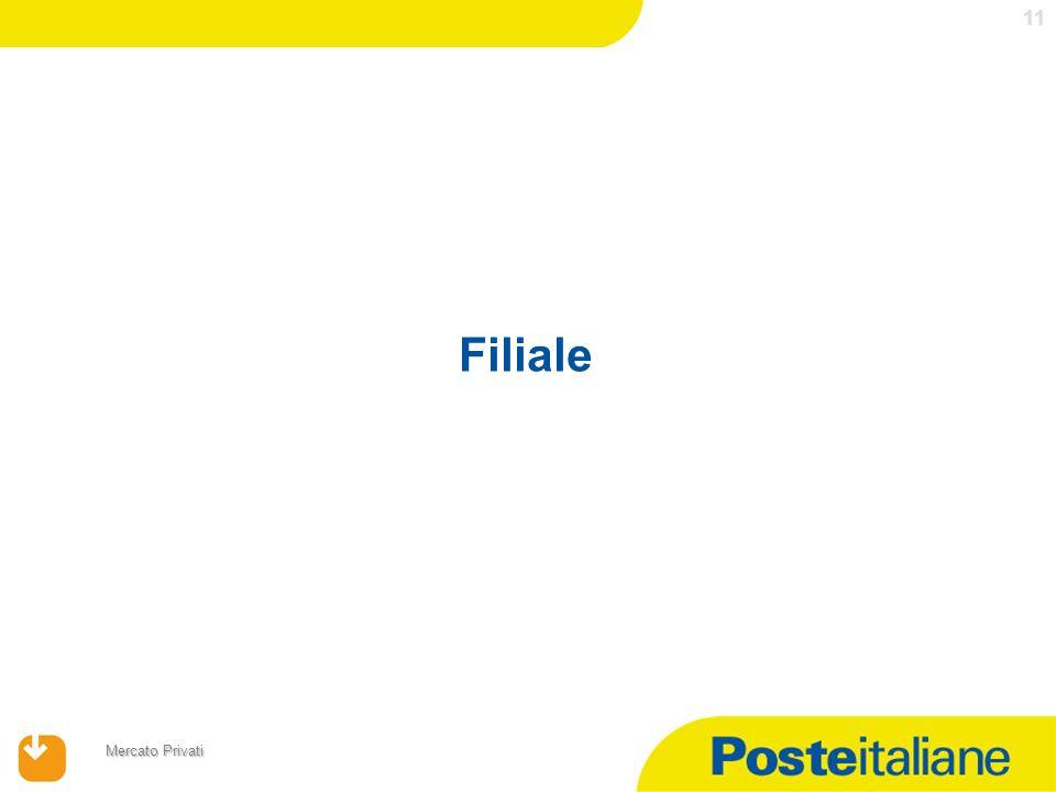 17/04/2014 Mercato Privati 11 Filiale