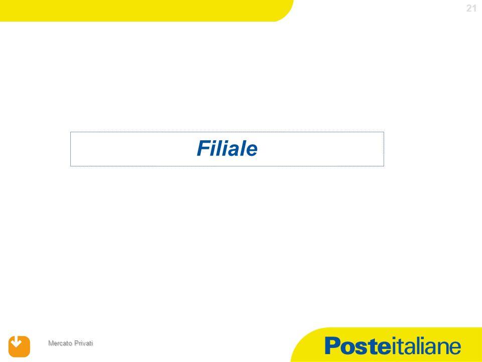 17/04/2014 Mercato Privati 21 Filiale