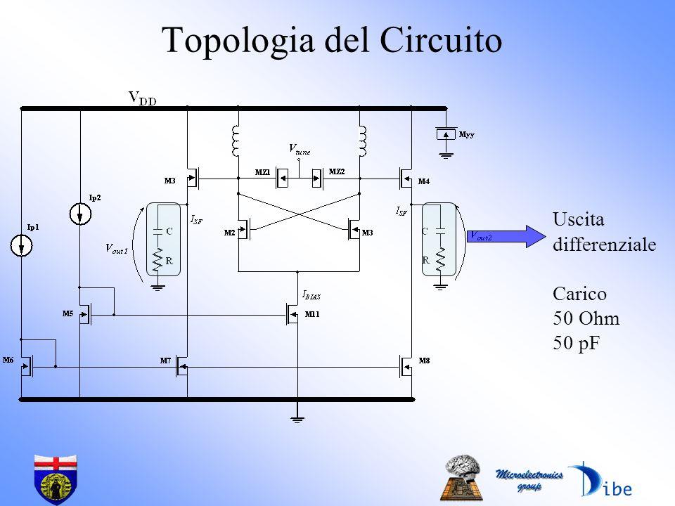 Topologia del Circuito Uscita differenziale Carico 50 Ohm 50 pF