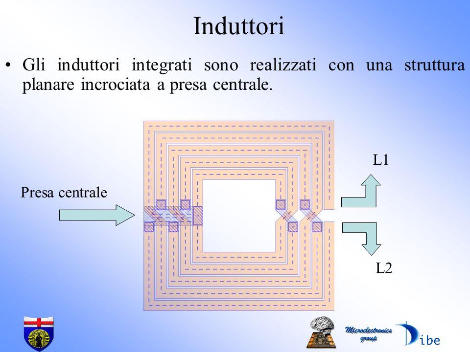 Induttori Gli induttori integrati sono realizzati con una struttura planare incrociata a presa centrale. Presa centrale L1 L2