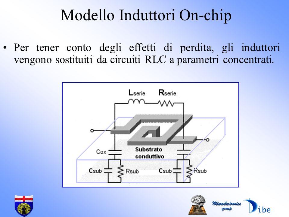 Modello Induttori On-chip Per tener conto degli effetti di perdita, gli induttori vengono sostituiti da circuiti RLC a parametri concentrati.