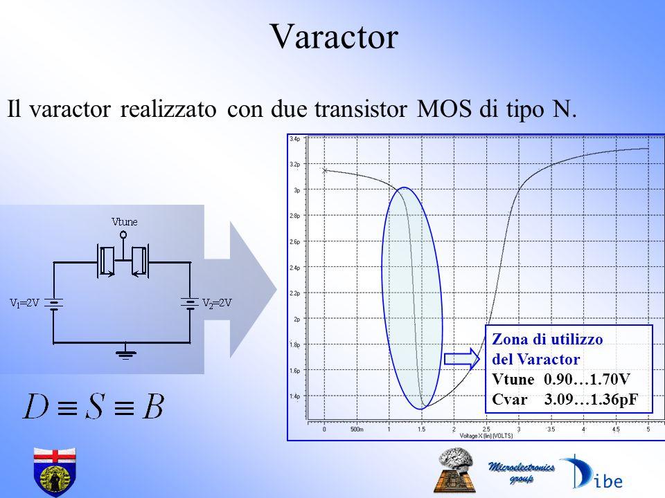 Zona di utilizzo del Varactor Vtune 0.90…1.70V Cvar 3.09…1.36pF Varactor
