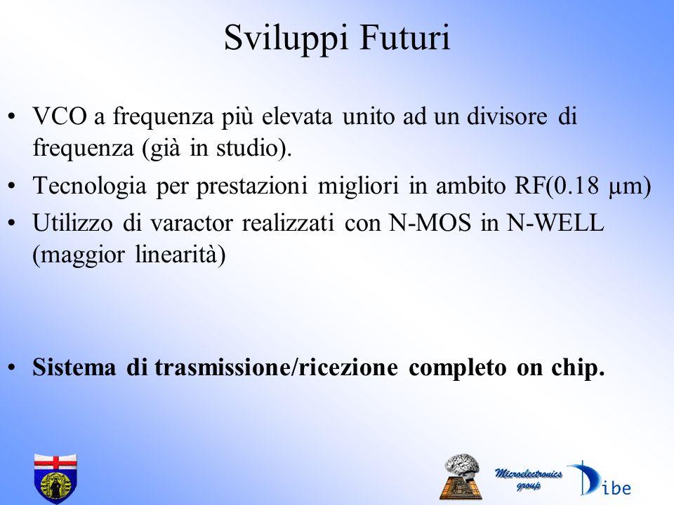 Sviluppi Futuri VCO a frequenza più elevata unito ad un divisore di frequenza (già in studio). Tecnologia per prestazioni migliori in ambito RF(0.18 µ