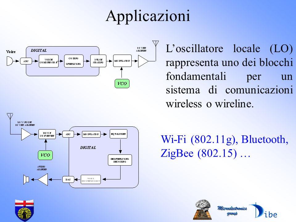 Applicazioni Loscillatore locale (LO) rappresenta uno dei blocchi fondamentali per un sistema di comunicazioni wireless o wireline. Wi-Fi (802.11g), B