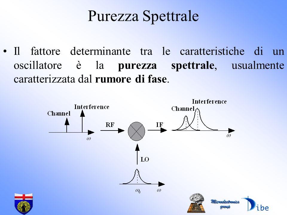 Purezza Spettrale Il fattore determinante tra le caratteristiche di un oscillatore è la purezza spettrale, usualmente caratterizzata dal rumore di fase.