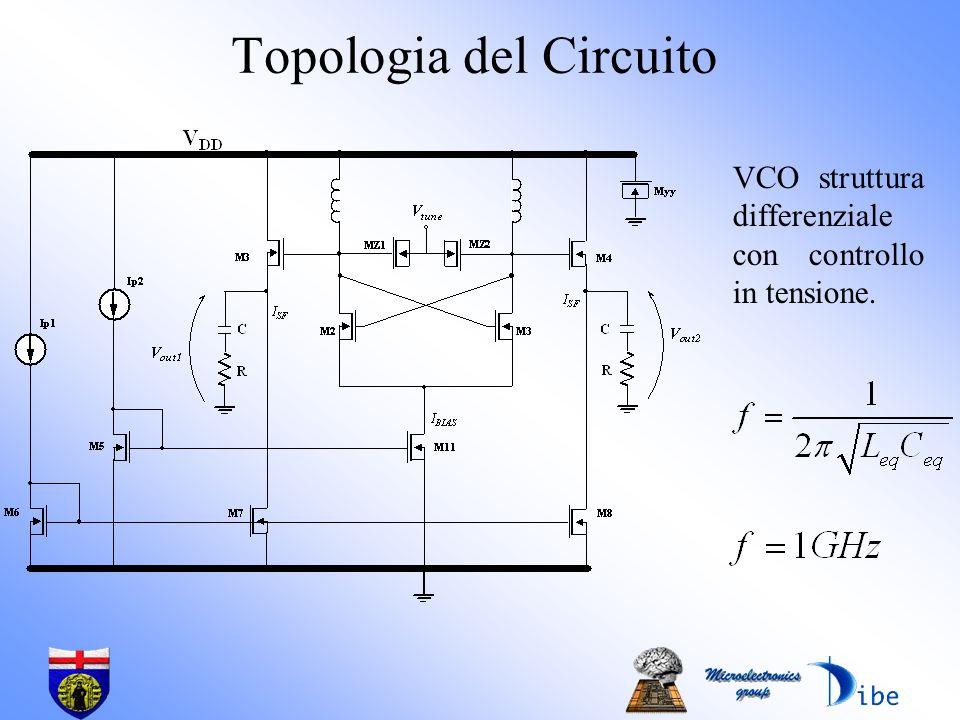 Topologia del Circuito VCO struttura differenziale con controllo in tensione.