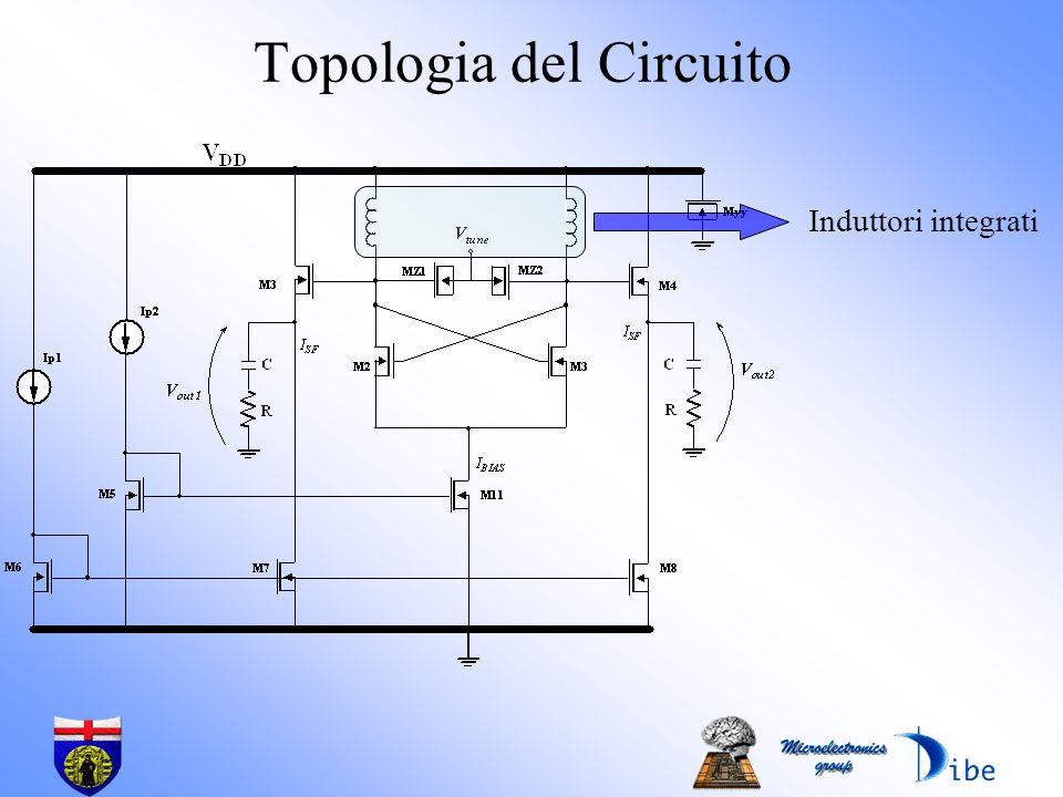 Topologia del Circuito Induttori integrati