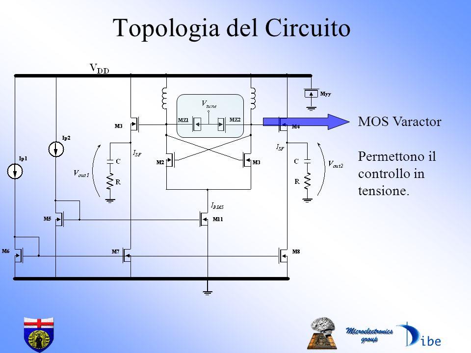 Topologia del Circuito MOS Varactor Permettono il controllo in tensione.