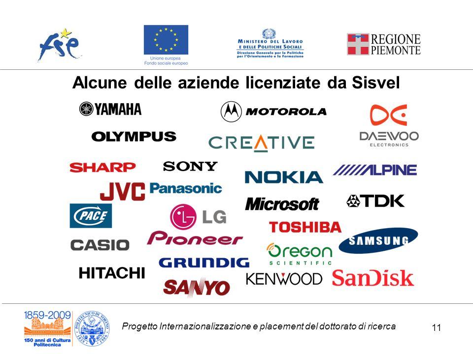 Progetto Internazionalizzazione e placement del dottorato di ricerca 11 Alcune delle aziende licenziate da Sisvel 11