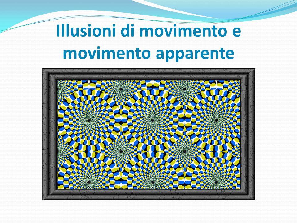 Presenza fenomenica in assenza di oggetti fisici Rielaborazione di Kanizsa (1980) Possiamo percepire stimoli sul piano fenomenico che in realtà non es
