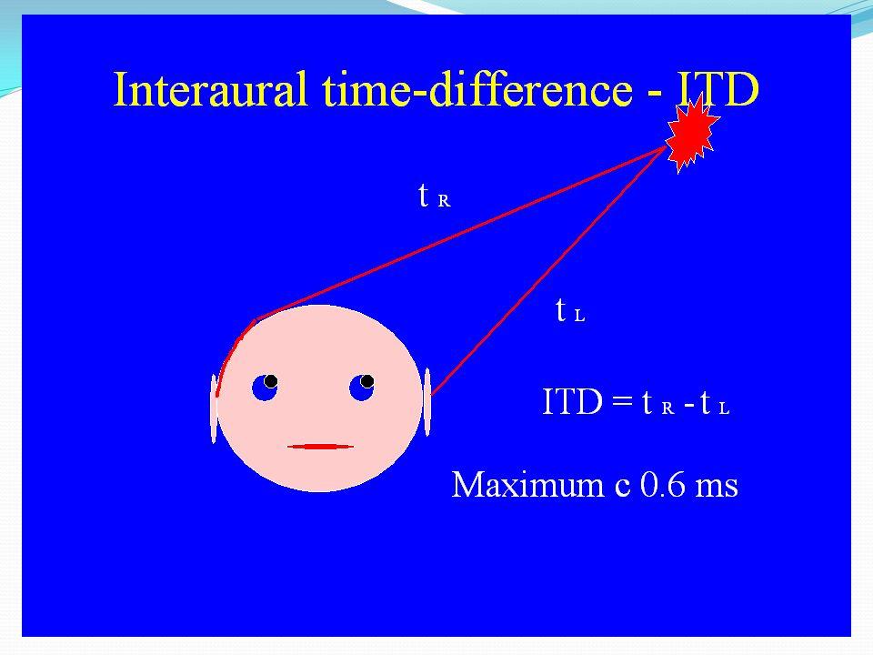 Indizi fisici di localizzazione La (1) viene definita differenza interauricolare di livello (ILD) La (2) differenza interauricolare di tempo (ITD)