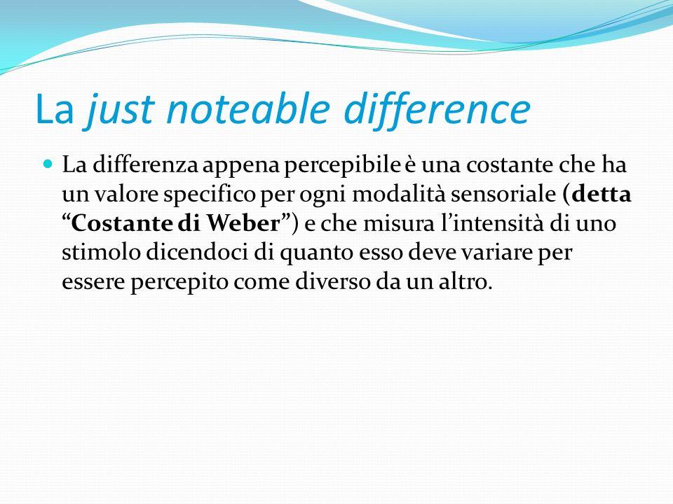 Soglia differenziale Per soglia differenziale o differenza appena percepibile (JND) si intende la variazione che deve subire uno stimolo perché un sog
