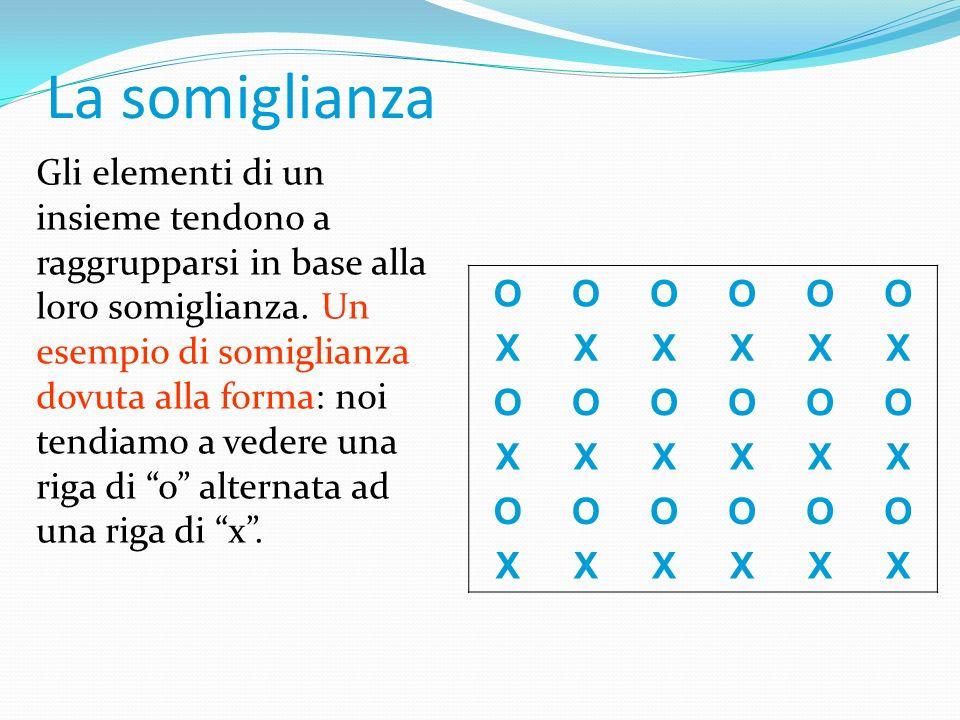 I punti che formano il primo raggruppamento possono essere visti come un quadrato di puntini. Apportando alcune modifiche nella posizione dei punti, s