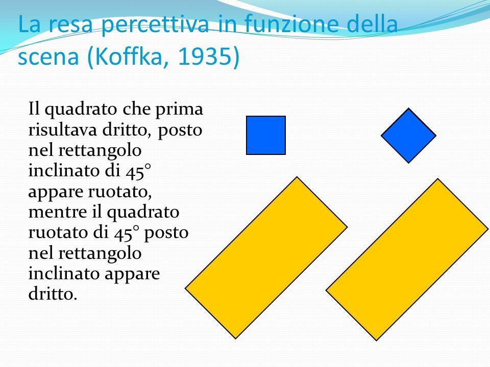 Mascheramento della lettera M Fattori utilizzati: b - somiglianza c - continuità di direzione d - chiusura e - simmetria di rotazione f - Separazione