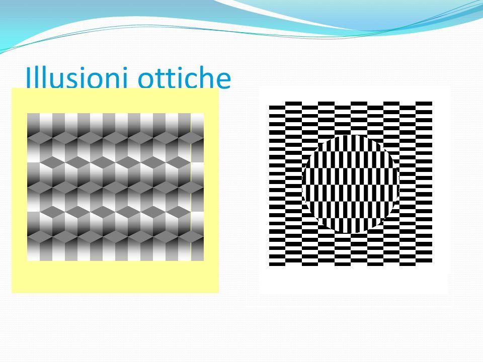 La resa percettiva in funzione della scena (Koffka, 1935) Il quadrato che prima risultava dritto, posto nel rettangolo inclinato di 45° appare ruotato