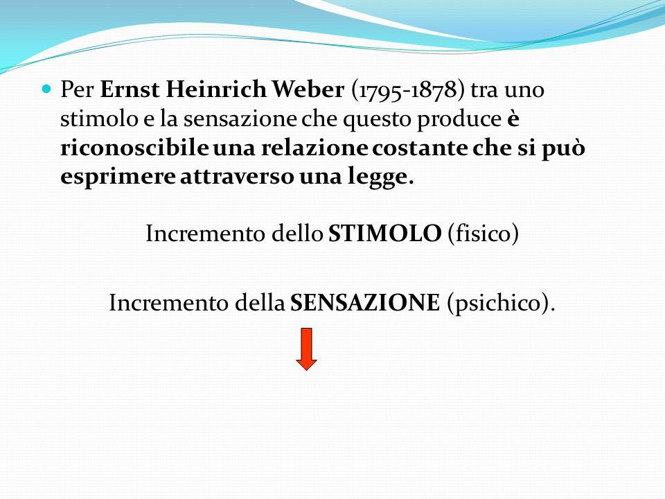 La legge di Weber-Fechner Per Gustav Theodor Fechner (1801-1887) tra mondo fisico e mondo psichico esiste una relazione costante che si può esprimere
