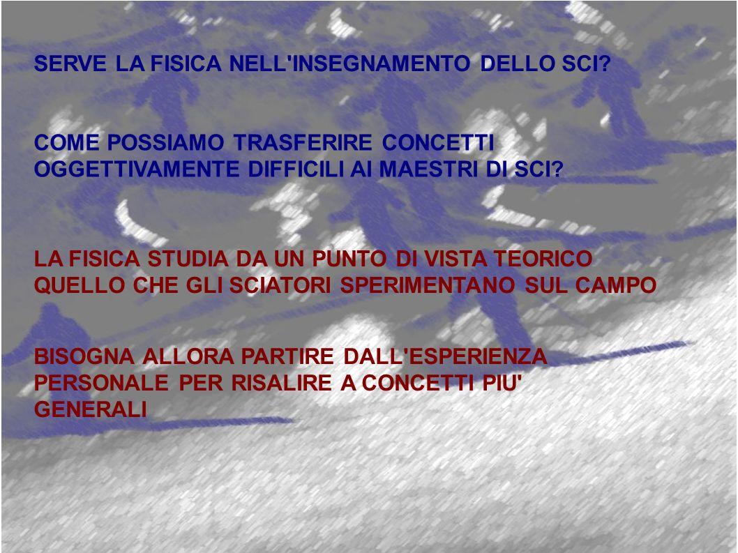 SERVE LA FISICA NELL INSEGNAMENTO DELLO SCI.