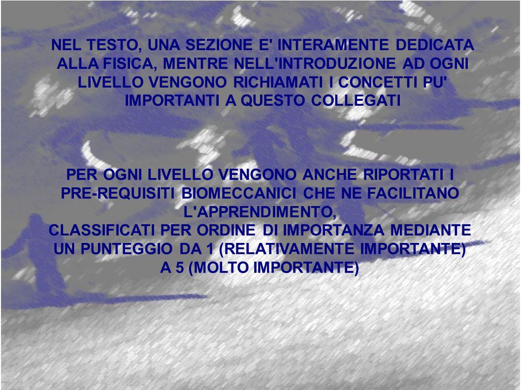 VOGLIAMO PERMETTERE AL TECNICO DELLO SCI, CHE CONOSCE LE CARATTERISTICHE DELL'AMBIENTE E DELL'ATTREZZO PERCHE' NE FA ESPERIENZA, DI IDENTIFICARLE COME