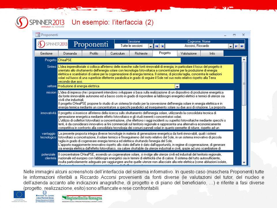 Spinner 2013: Obiettivi specifici – gli indicatori di efficacia 2007/13 Azione/Destinatari Destinatari proponenti (borse e servizi) Destinatari ammessi complessivi Destinatari ammessi con borsa ID - Sviluppo di nuova imprenditorialità innovativa 1.100600300 TT - Ricerca applicata, trasferimento tecnologico, ricerca e sviluppo pre- competitivo 590295 IOM - Innovazione organizzativa manageriale 280138