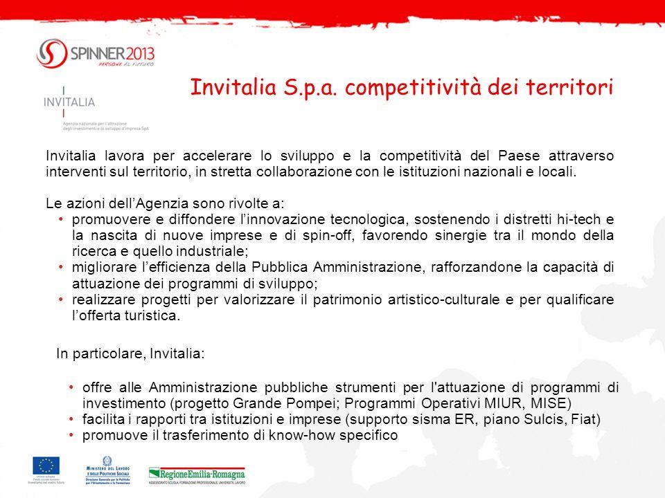 Invitalia S.p.a.