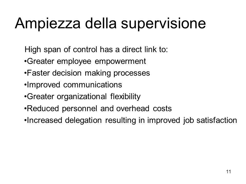 11 Ampiezza della supervisione High span of control has a direct link to: Greater employee empowerment Faster decision making processes Improved commu